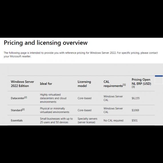 LENOVO Windows Server 2022 Standard Additional License (2 core) (No Media/Key) (Reseller POS Only)