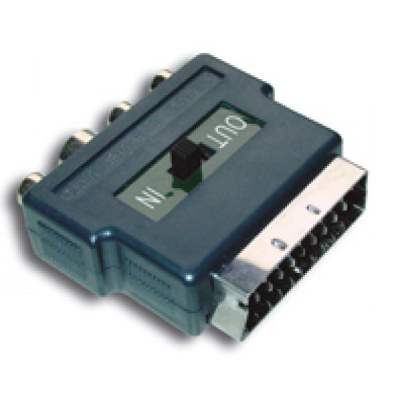 MCL Adaptateur péritel SVHS + RCA Avec commutateur entrée / sortie